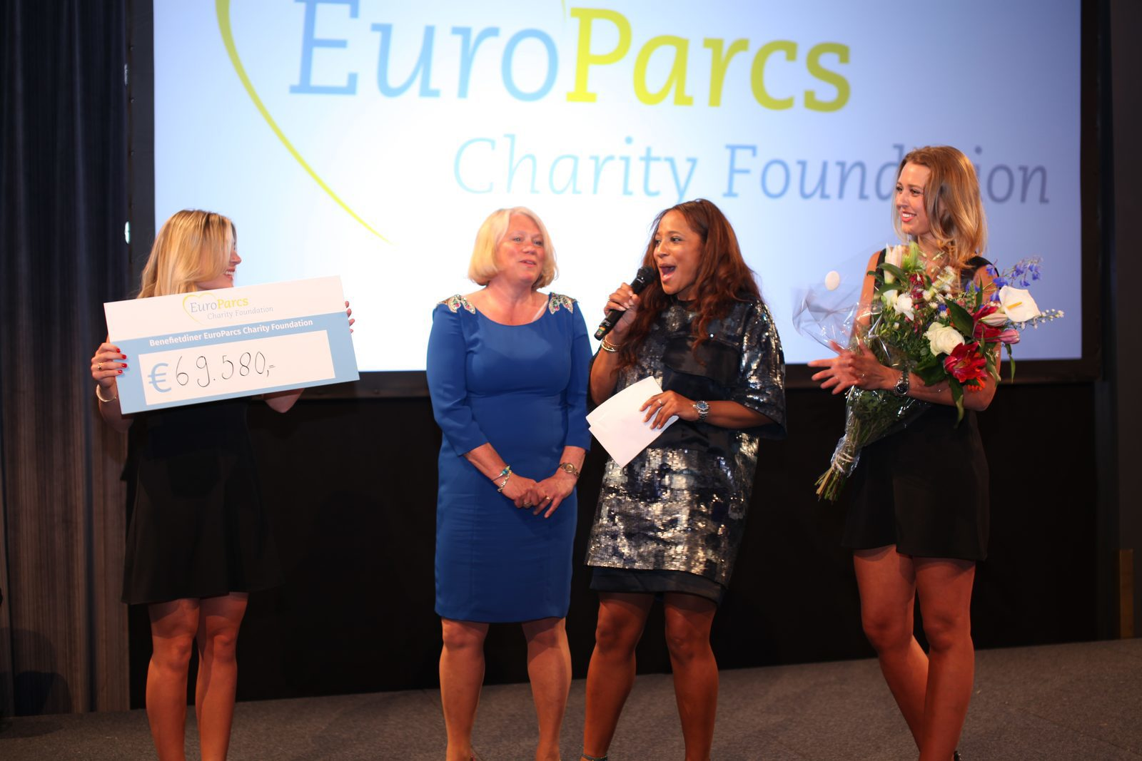 Value of Europarcs Charity Foundation Clear to EuroParcs
